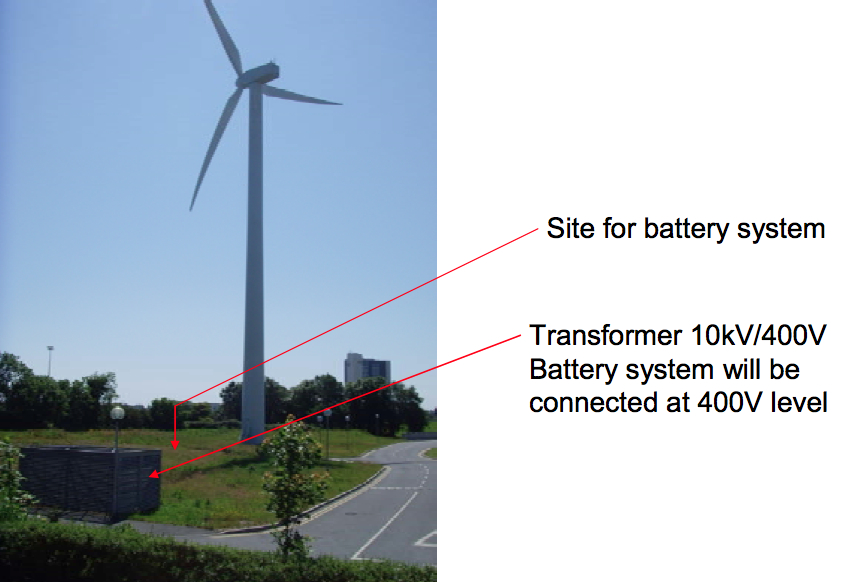 "Picture 3 – The wind turbine and the electrical storage at the ""Dundalk Insitute of Technology"""