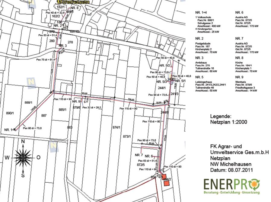 Figure 1 - District Heating network at Michelhausen